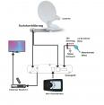 Reflexion CarSat 65 Voll Automatische Satelliten Antenne für Caravan, WoMo